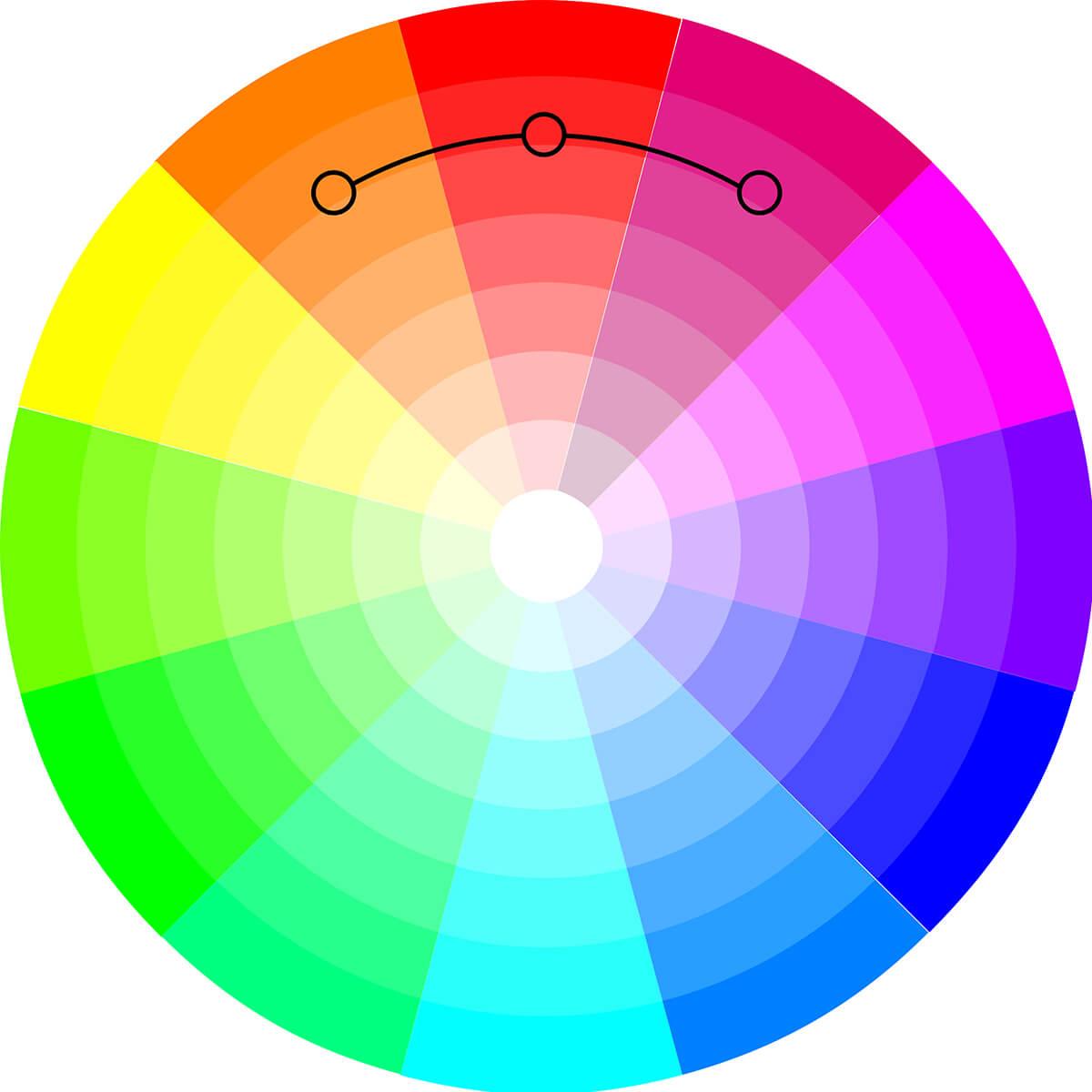 paleta barw kolory analogiczne