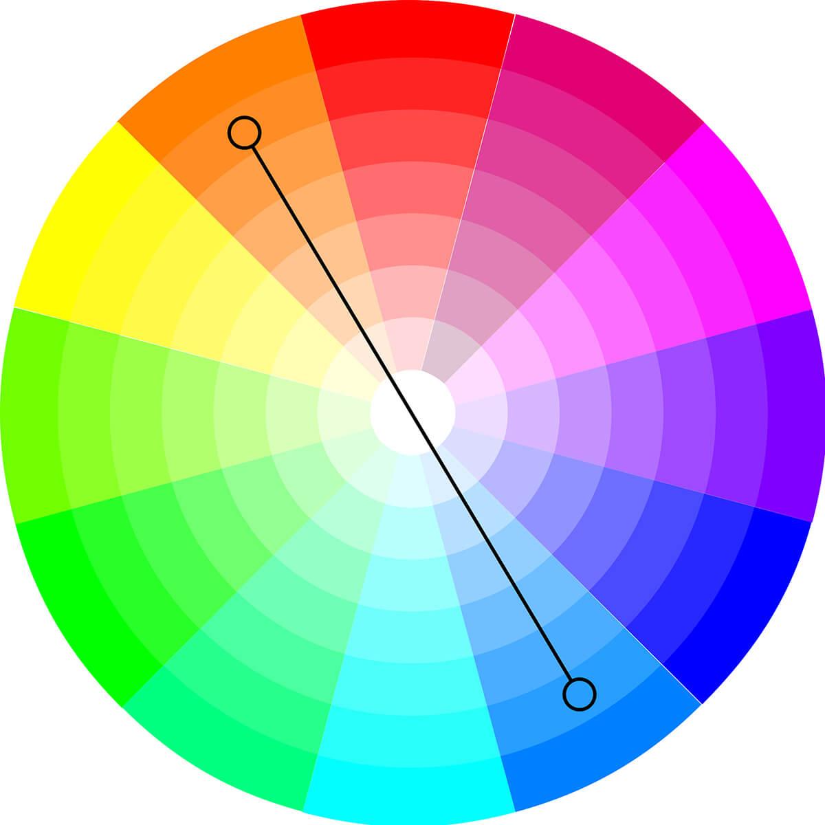 paleta barw kolory komplementarne