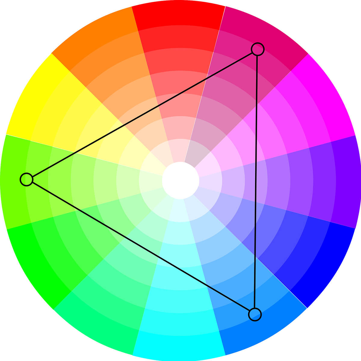 paleta barw trójkąt barw