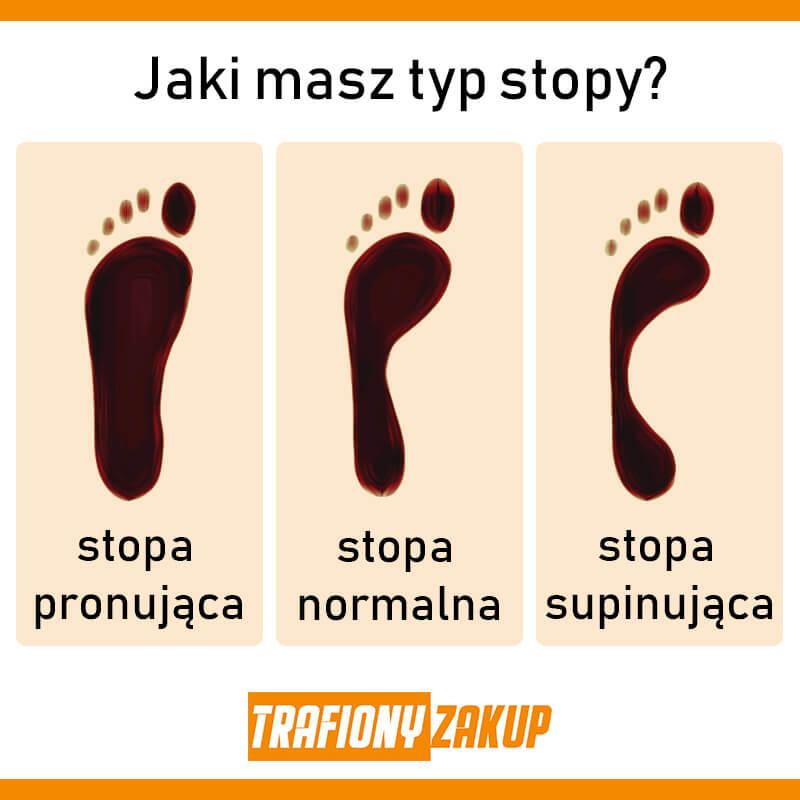 Typ stopy biegacza