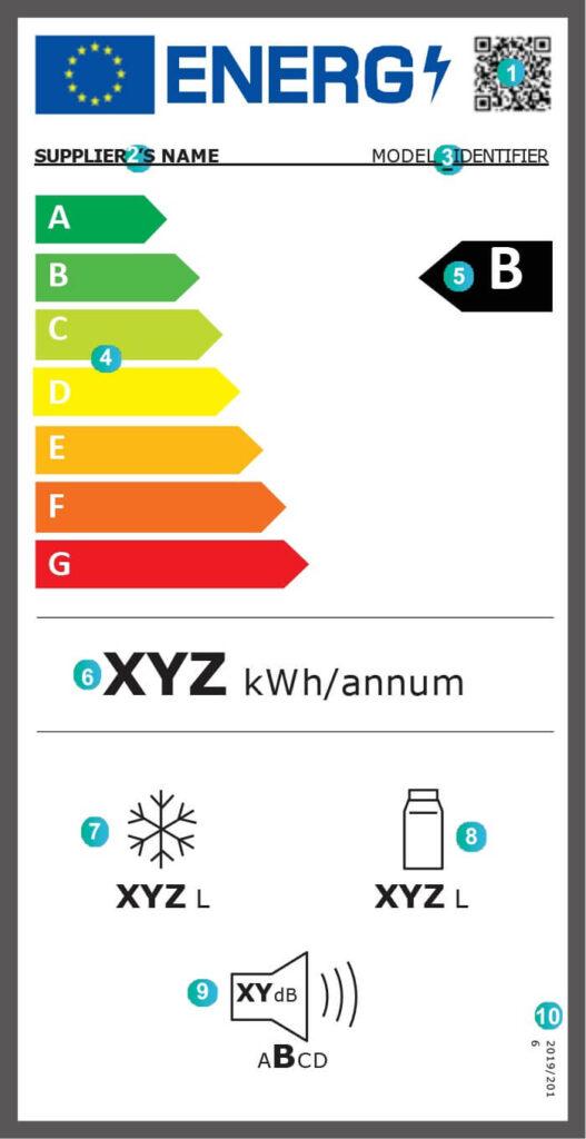 Etykieta energetyczna 2021